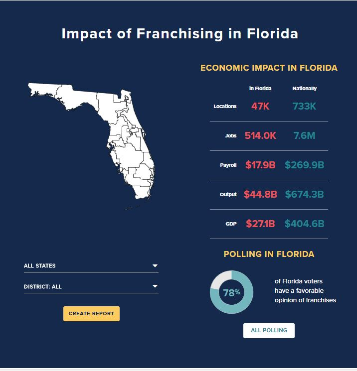 Franchising is Hot in Florida. Check out how Franchises Impact the on map of seattle neighborhoods, map of india, map of texas highway 6, map of 2 states, map of aisha, map of mahabharat, map of brunswick, map of chris, map of ontario, map of fashion, map of mystery, map of life is beautiful, map of us and canada, map of new york, map of thira, map of prague, map of 405, map of peddlers, map of anna, map of black hole,